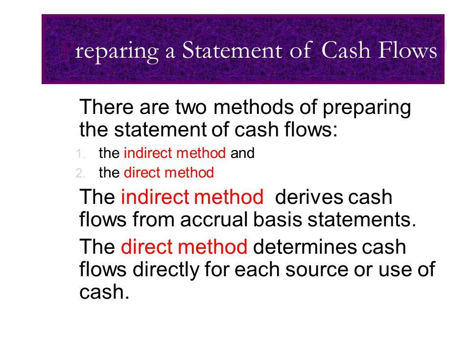 Preparing a Statement of Cash Flows