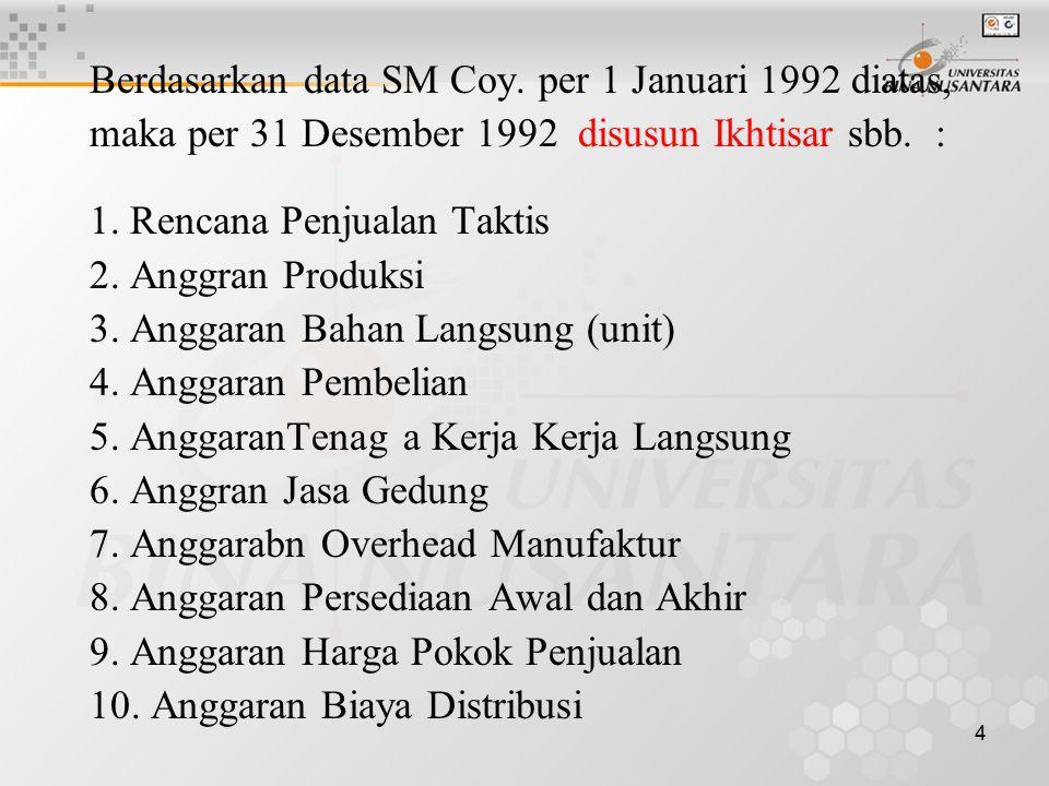 Berdasarkan data SM Coy. per 1 Januari 1992 diatas,