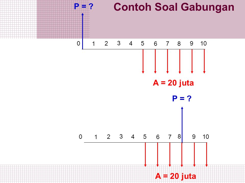 Contoh Soal Gabungan P = A = 20 juta P = A = 20 juta 1 2 3 5 4 6 7