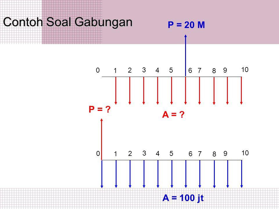 Contoh Soal Gabungan P = 20 M P = A = A = 100 jt 1 2 3 4 5 6 7 8 9