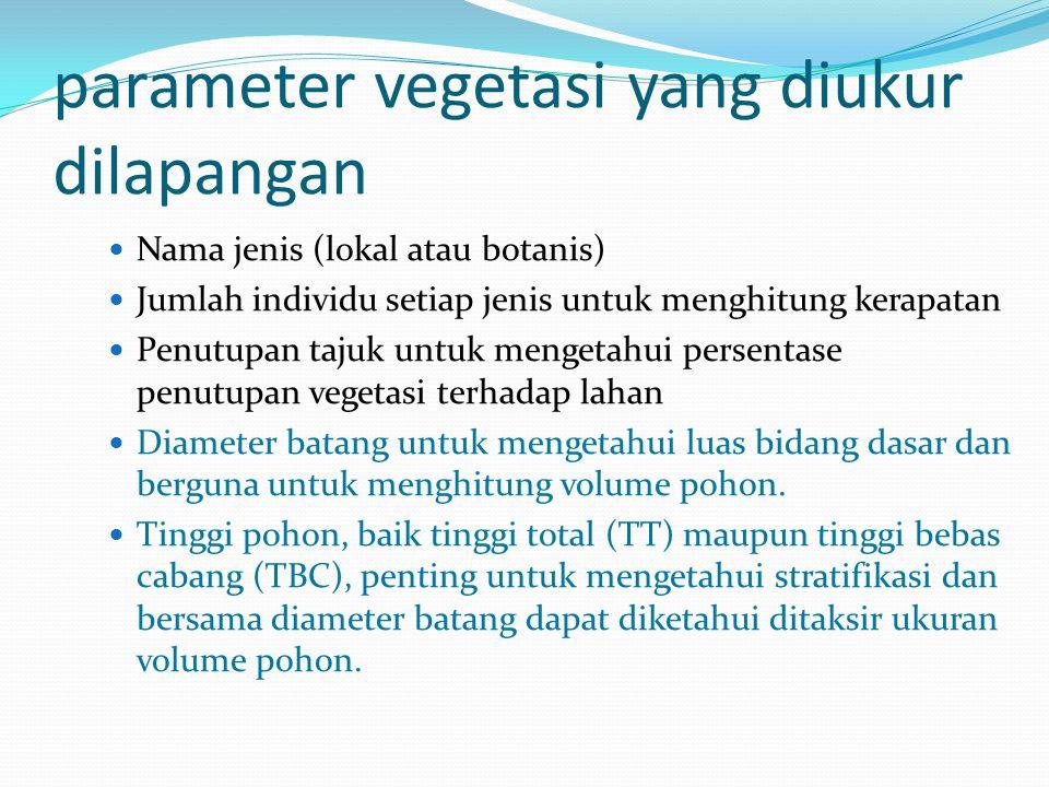 parameter vegetasi yang diukur dilapangan