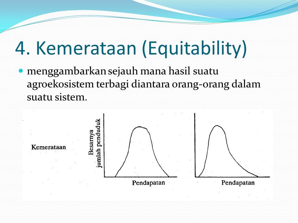 4. Kemerataan (Equitability)