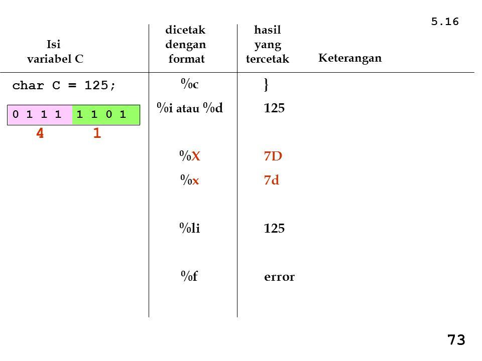 4 1 73 %c %i atau %d %X %x %li %f } 125 7D 7d error char C = 125; 5.16