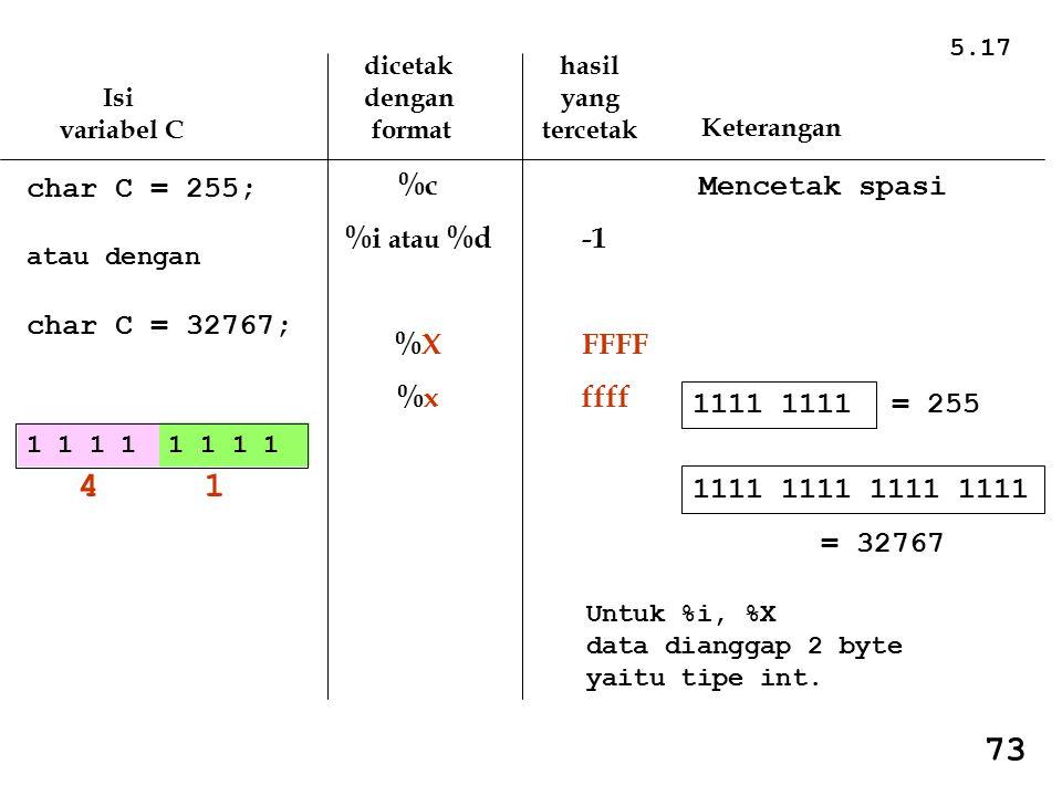 4 1 73 %c %i atau %d %X %x -1 FFFF ffff char C = 255; char C = 32767;