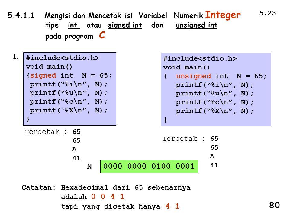5.4.1.1 Mengisi dan Mencetak isi Variabel Numerik Integer