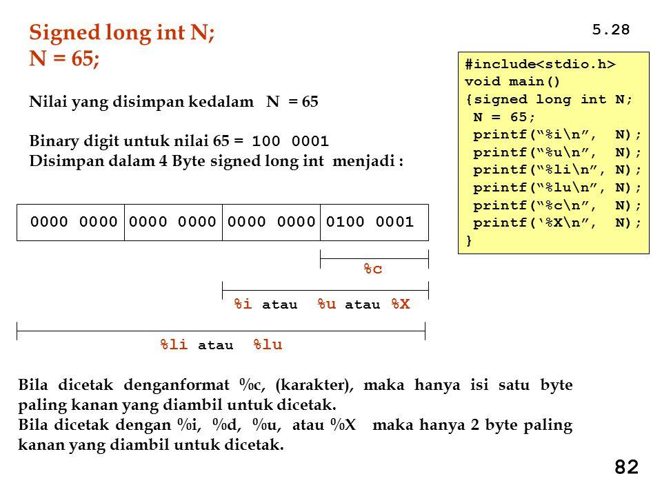 Signed long int N; N = 65; 82 5.28 Nilai yang disimpan kedalam N = 65