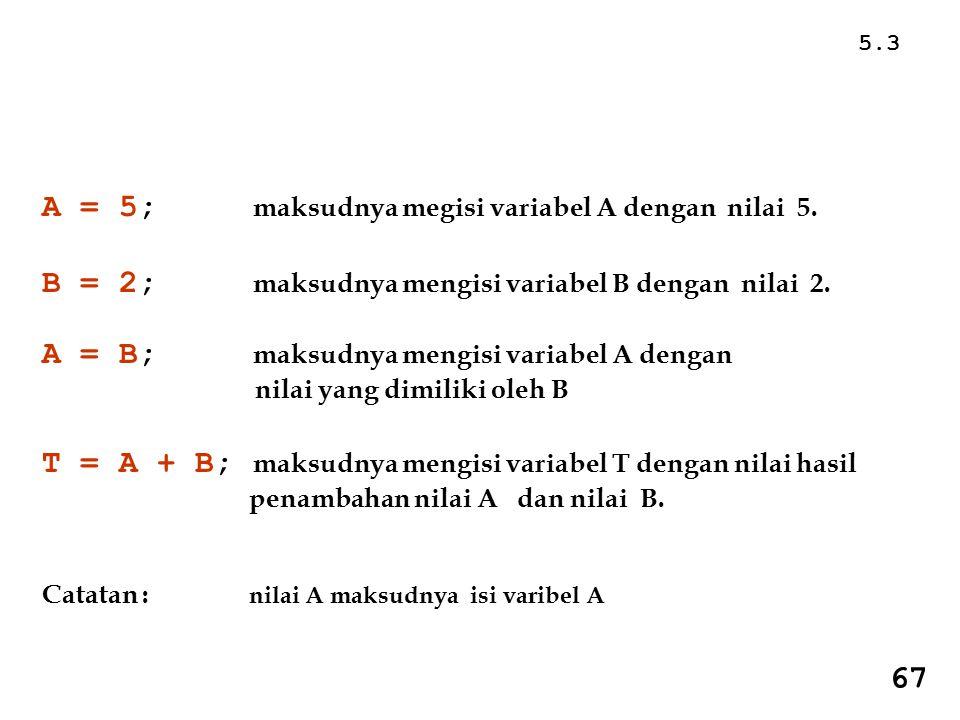A = 5; maksudnya megisi variabel A dengan nilai 5.