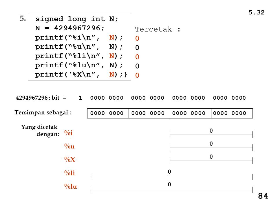84 5. signed long int N; N = 4294967296; printf( %i\n , N); Tercetak :