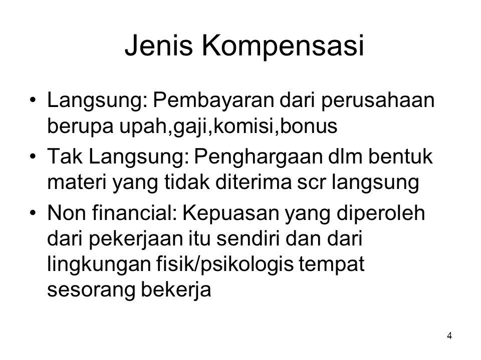 Jenis Kompensasi Langsung: Pembayaran dari perusahaan berupa upah,gaji,komisi,bonus.