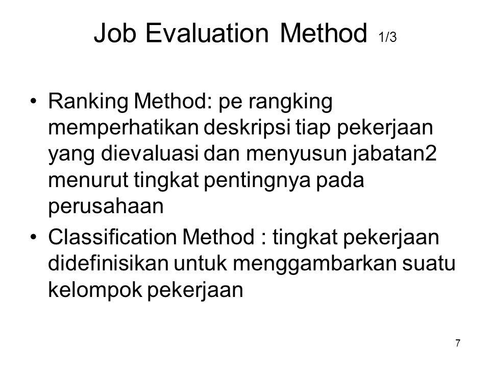 Job Evaluation Method 1/3