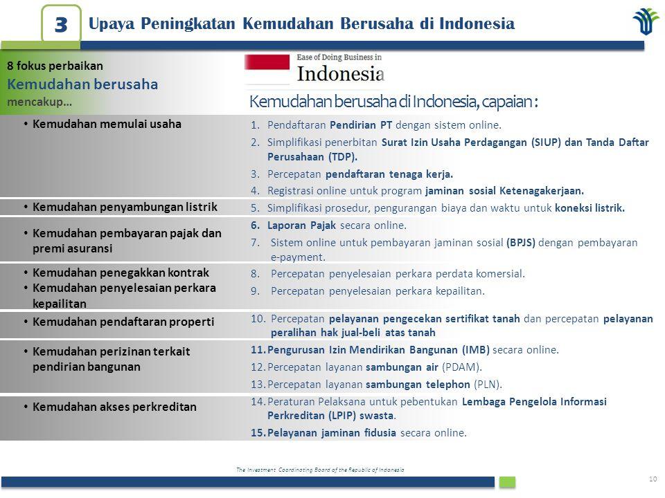 3 Kemudahan berusaha di Indonesia, capaian :