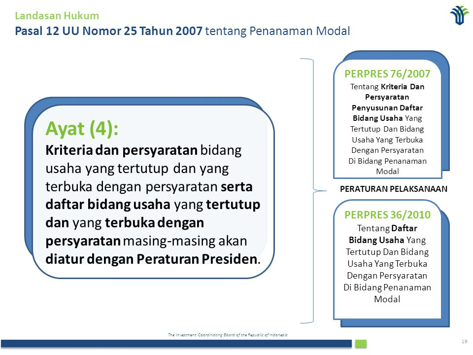 Landasan Hukum Pasal 12 UU Nomor 25 Tahun 2007 tentang Penanaman Modal. PERPRES 76/2007.