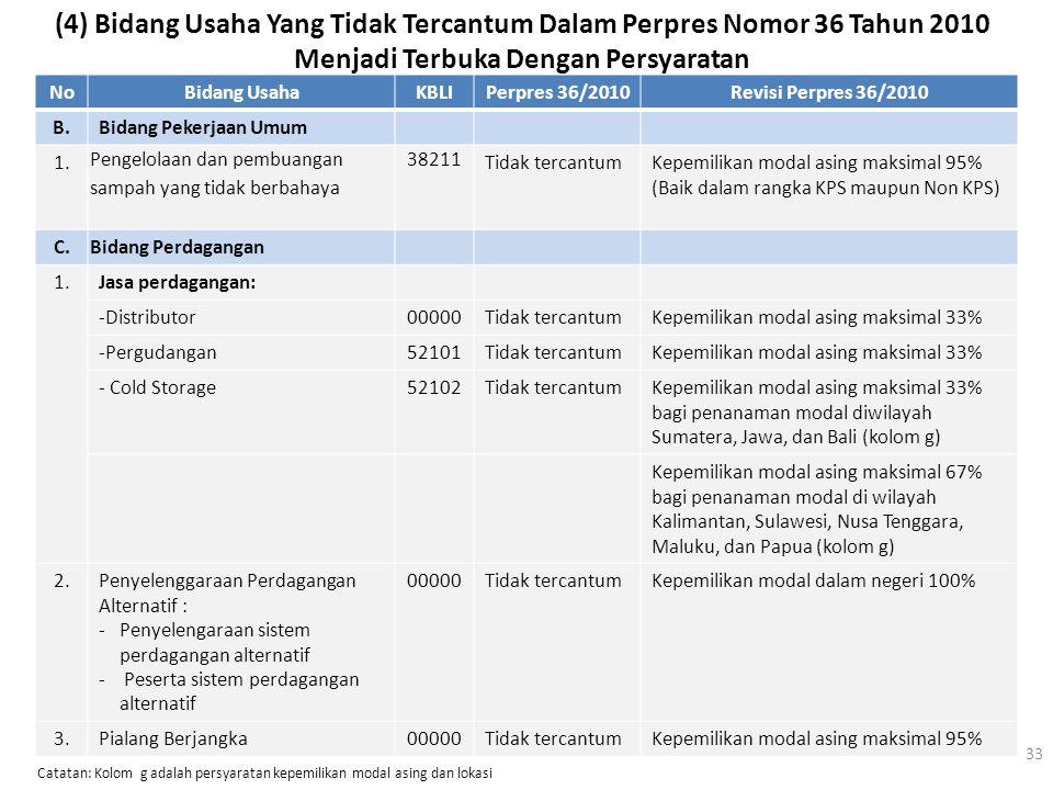 (4) Bidang Usaha Yang Tidak Tercantum Dalam Perpres Nomor 36 Tahun 2010 Menjadi Terbuka Dengan Persyaratan