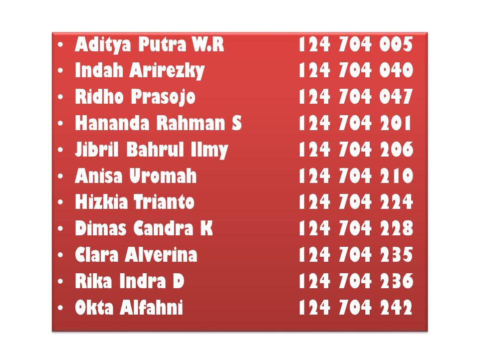 Aditya Putra W.R 124 704 005 Indah Arirezky 124 704 040. Ridho Prasojo 124 704 047. Hananda Rahman S 124 704 201.