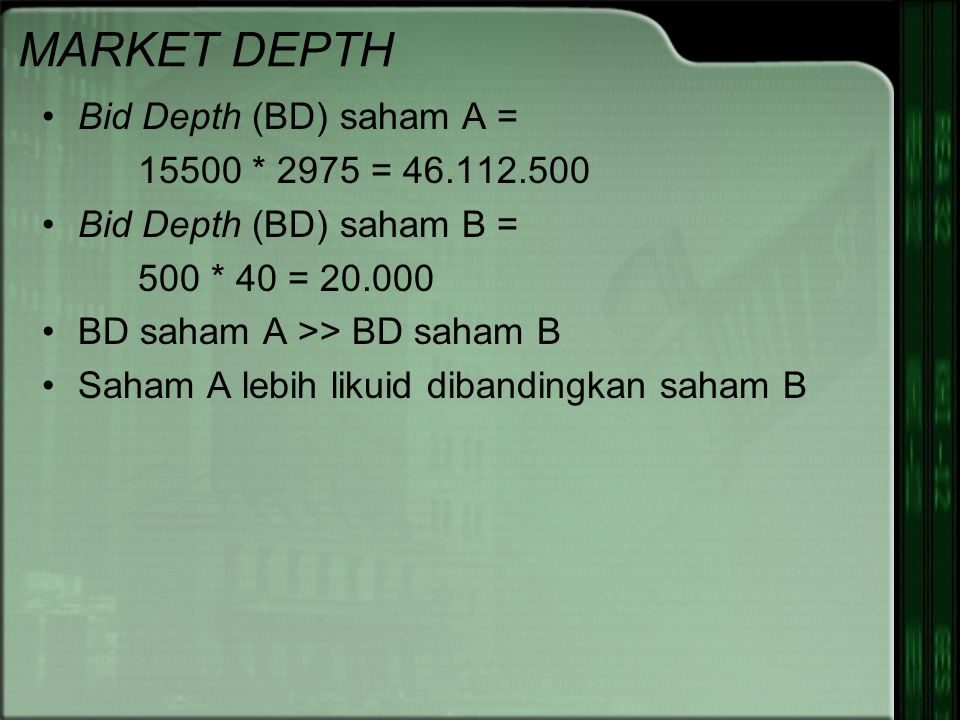 MARKET DEPTH Bid Depth (BD) saham A = 15500 * 2975 = 46.112.500