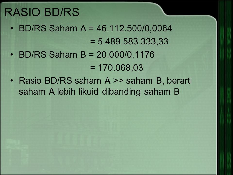 RASIO BD/RS BD/RS Saham A = 46.112.500/0,0084 = 5.489.583.333,33