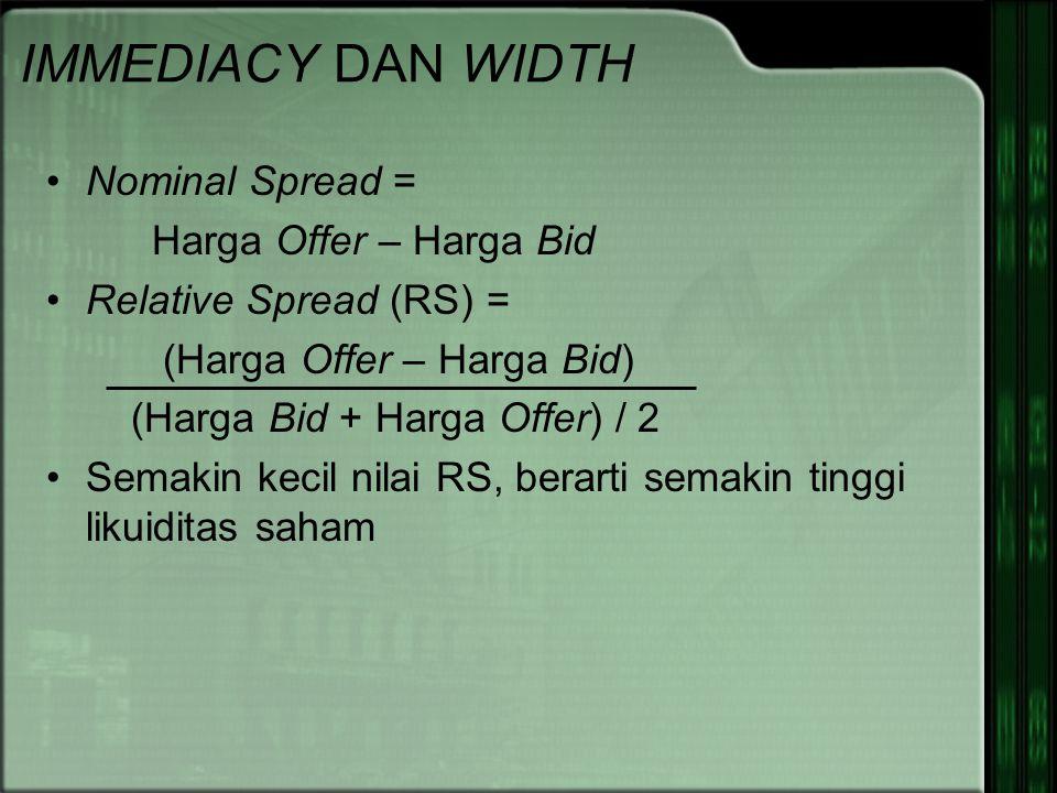 IMMEDIACY DAN WIDTH Nominal Spread = Harga Offer – Harga Bid