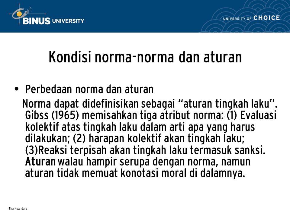 Kondisi norma-norma dan aturan
