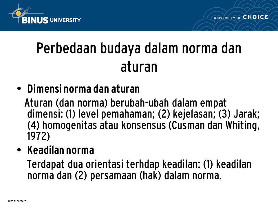 Perbedaan budaya dalam norma dan aturan