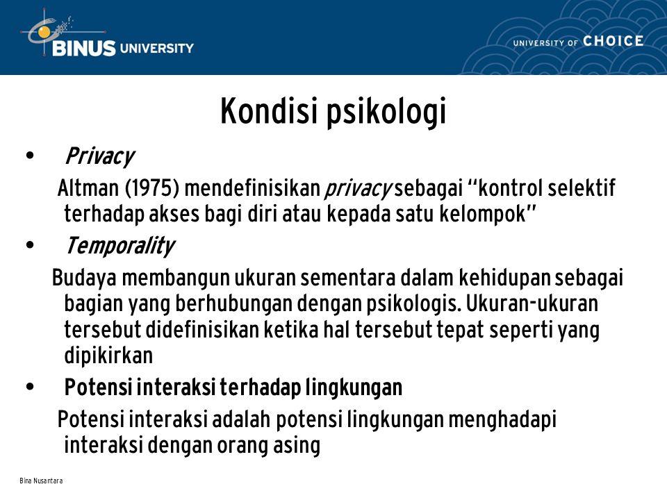 Kondisi psikologi Privacy