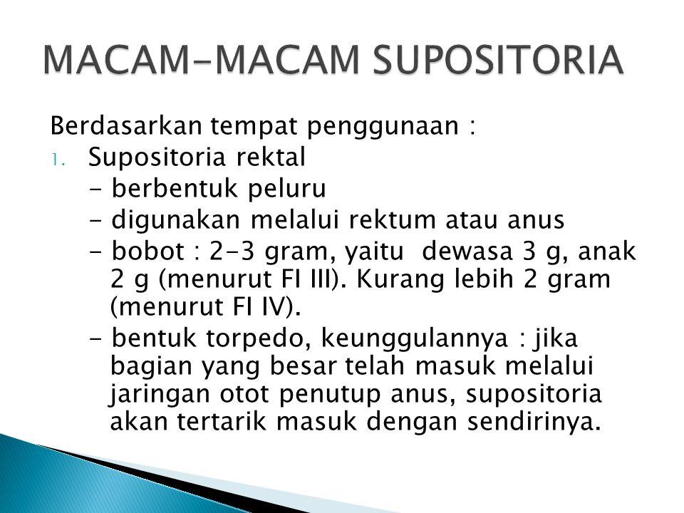 MACAM-MACAM SUPOSITORIA