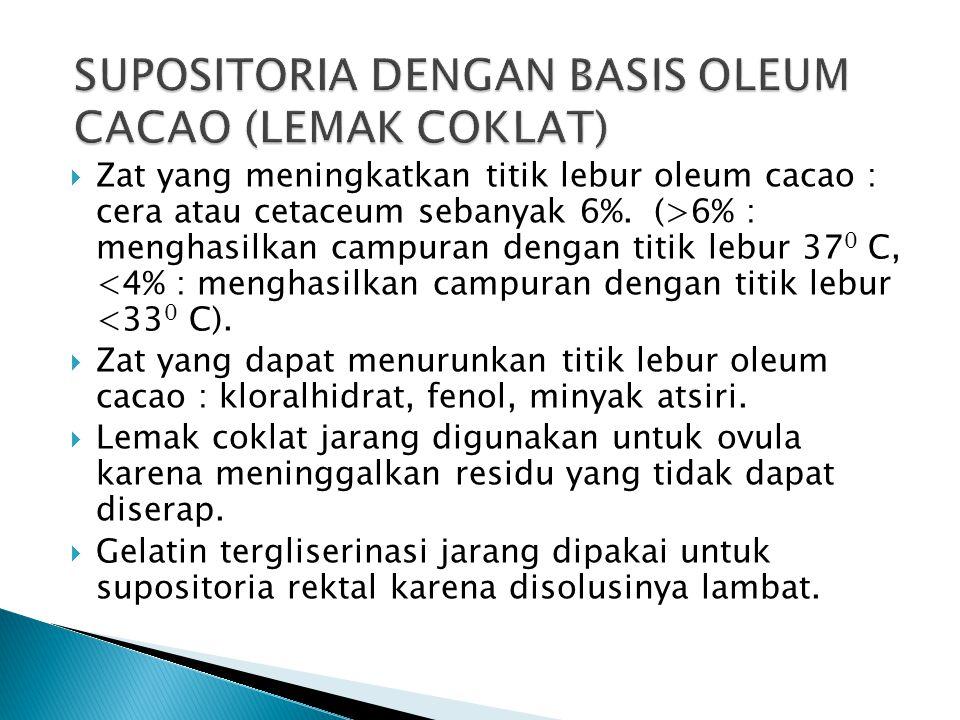SUPOSITORIA DENGAN BASIS OLEUM CACAO (LEMAK COKLAT)