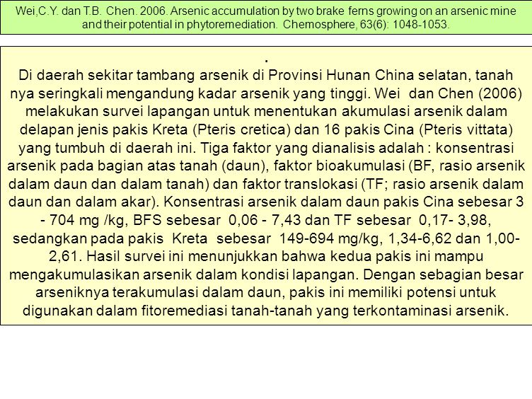 Wei,C.Y. dan T.B. Chen. 2006. Arsenic accumulation by two brake ferns growing on an arsenic mine and their potential in phytoremediation. Chemosphere, 63(6): 1048-1053.