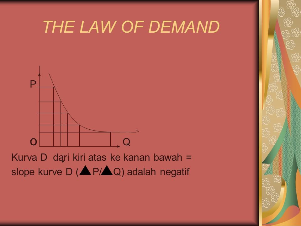 THE LAW OF DEMAND P o Q Kurva D dari kiri atas ke kanan bawah =