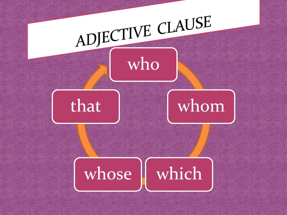 ADJECTIVE CLAUSE who whom which whose that