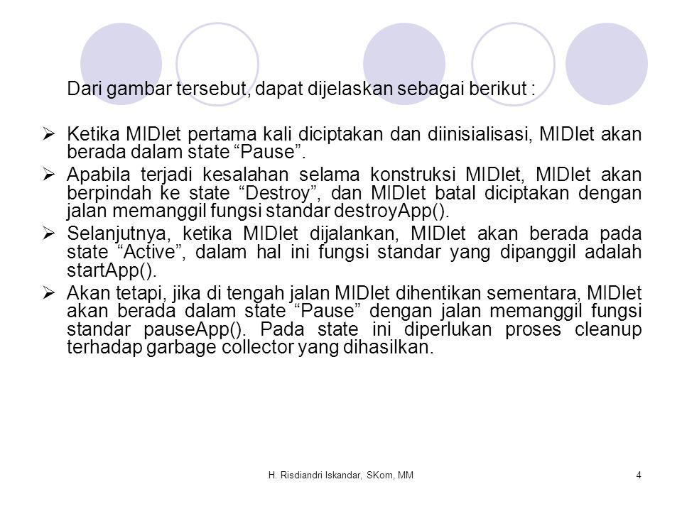 H. Risdiandri Iskandar, SKom, MM