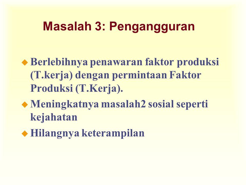 Masalah 3: Pengangguran