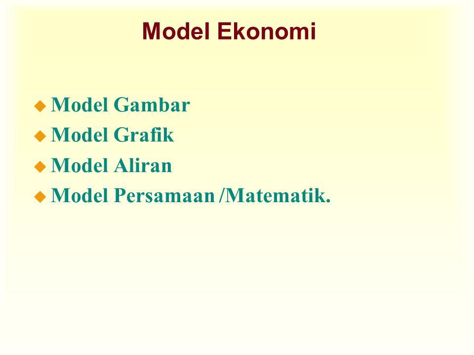Model Ekonomi Model Gambar Model Grafik Model Aliran