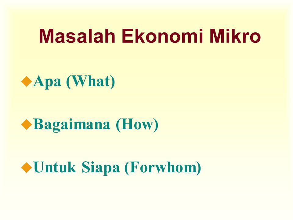 Masalah Ekonomi Mikro Apa (What) Bagaimana (How) Untuk Siapa (Forwhom)