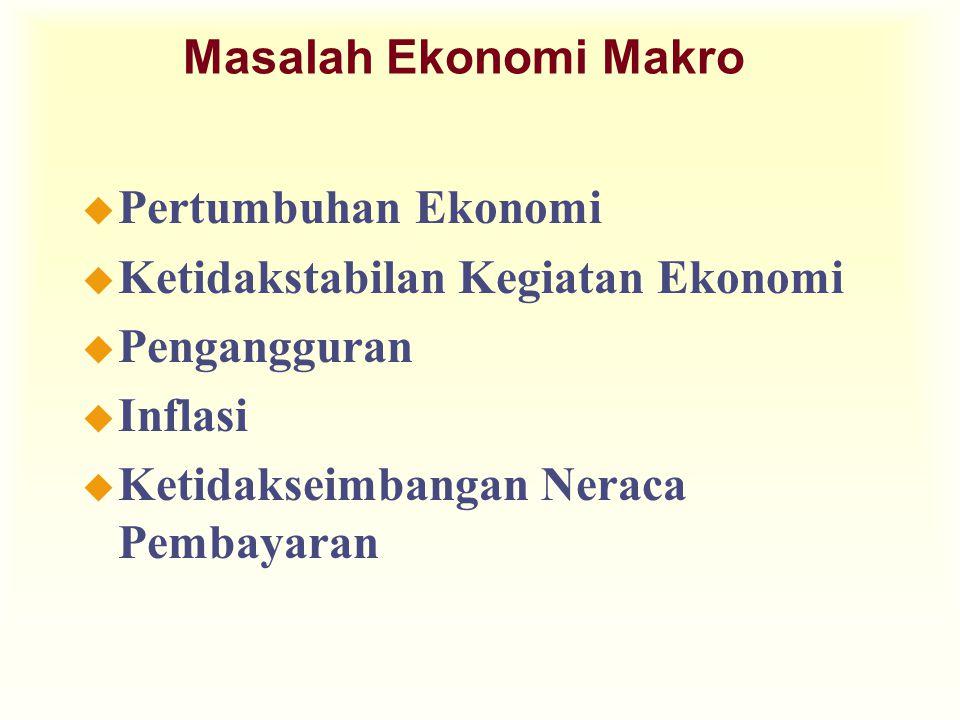 Ketidakstabilan Kegiatan Ekonomi Pengangguran Inflasi