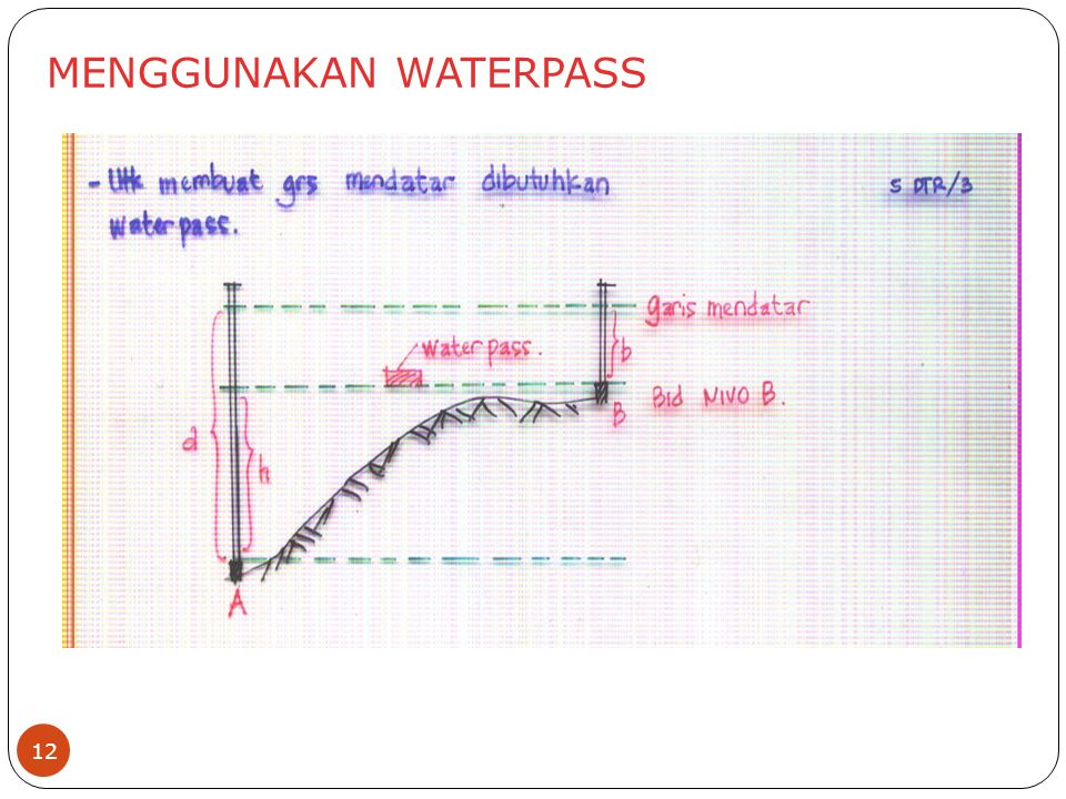 MENGGUNAKAN WATERPASS