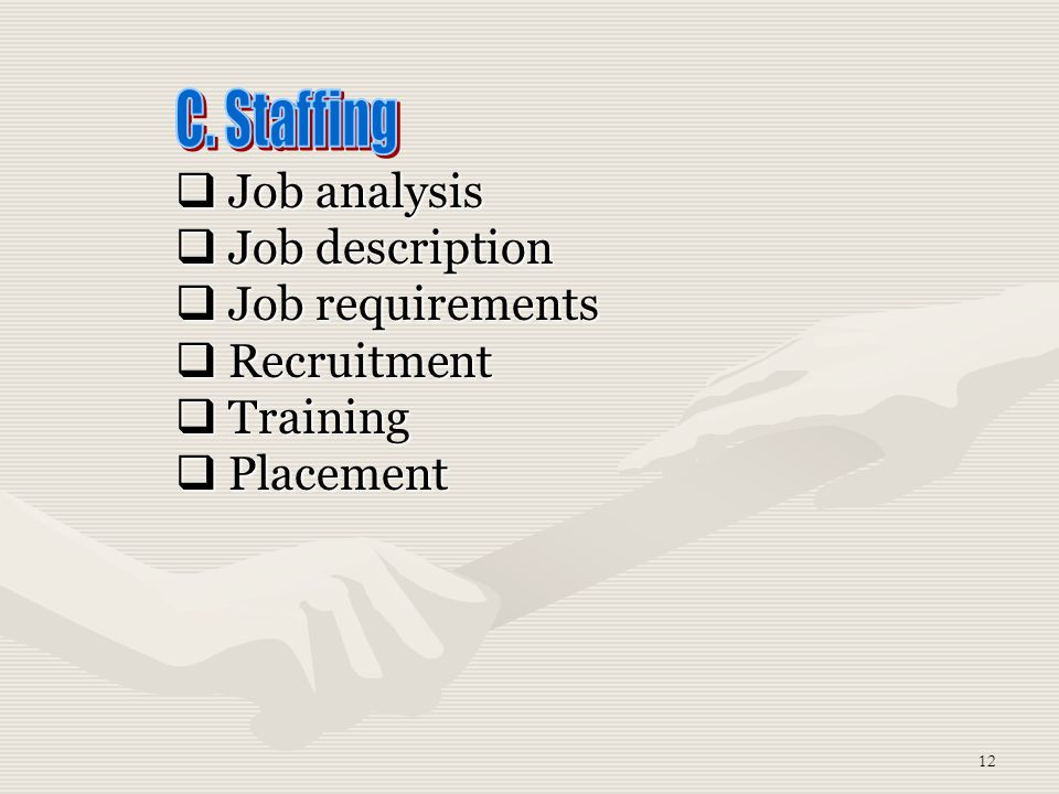 C. Staffing Job analysis Job description Job requirements Recruitment