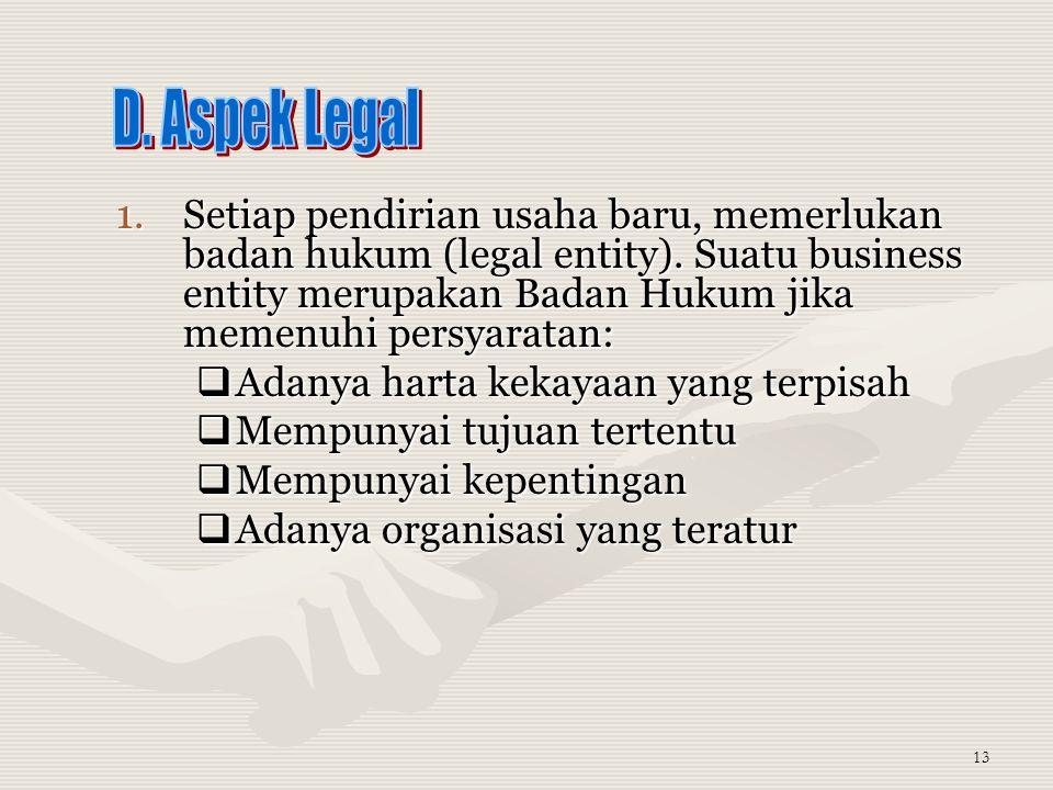 D. Aspek Legal