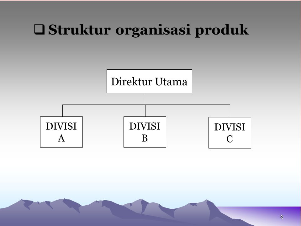 Struktur organisasi produk