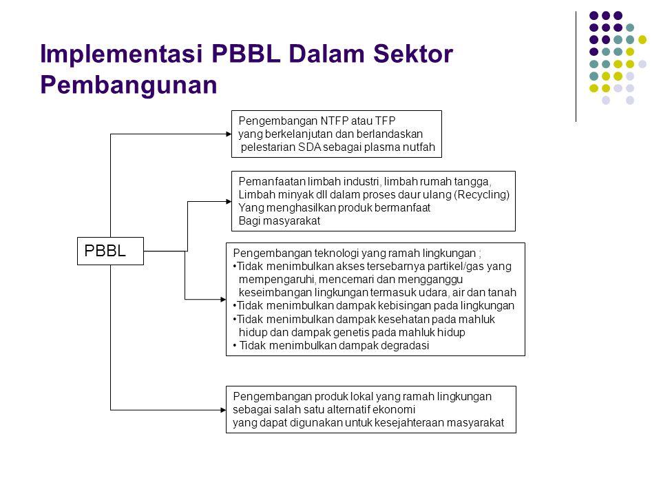 Implementasi PBBL Dalam Sektor Pembangunan