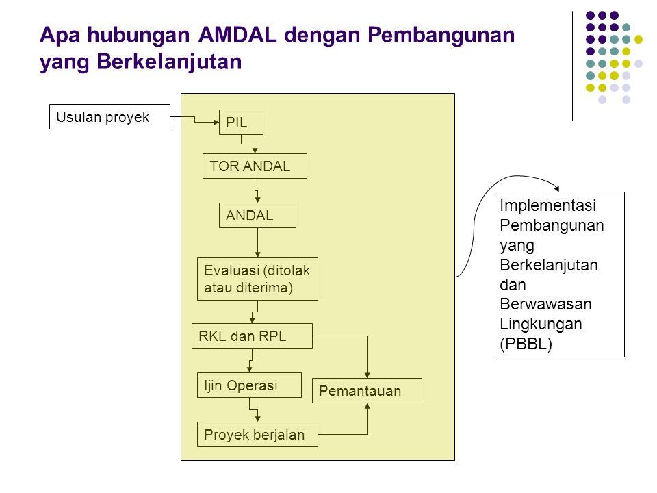 Apa hubungan AMDAL dengan Pembangunan yang Berkelanjutan