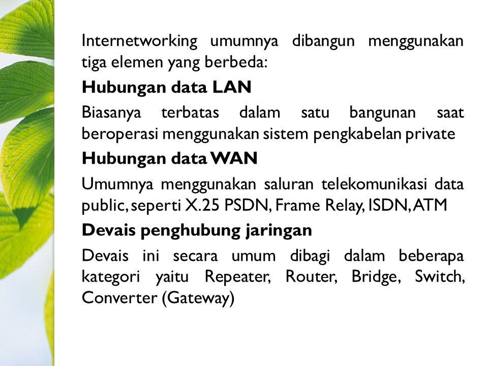 Internetworking umumnya dibangun menggunakan tiga elemen yang berbeda: Hubungan data LAN Biasanya terbatas dalam satu bangunan saat beroperasi menggunakan sistem pengkabelan private Hubungan data WAN Umumnya menggunakan saluran telekomunikasi data public, seperti X.25 PSDN, Frame Relay, ISDN, ATM Devais penghubung jaringan Devais ini secara umum dibagi dalam beberapa kategori yaitu Repeater, Router, Bridge, Switch, Converter (Gateway)