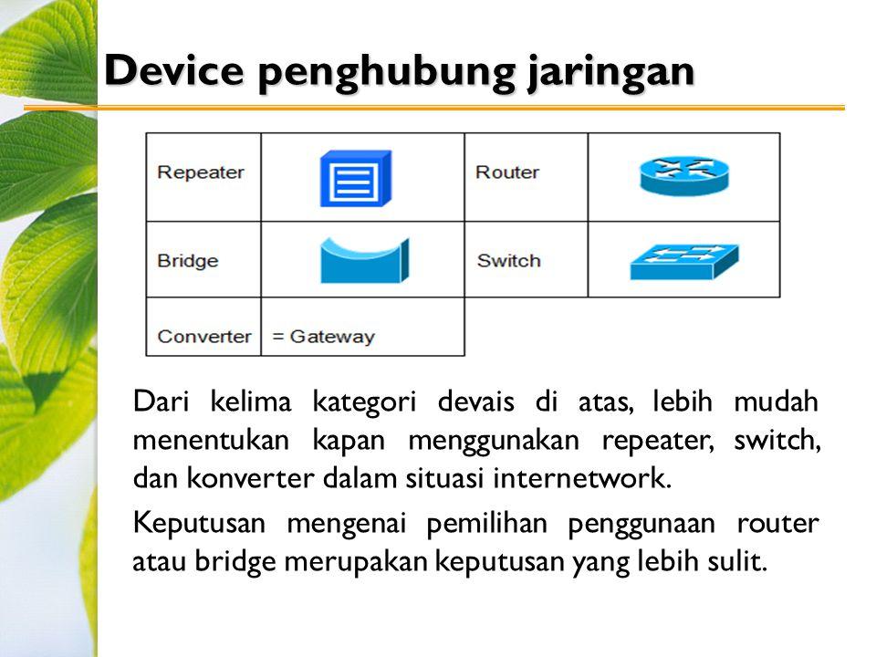 Device penghubung jaringan