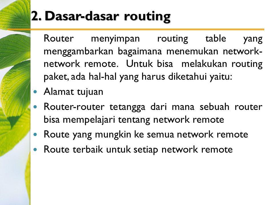 2. Dasar-dasar routing Alamat tujuan