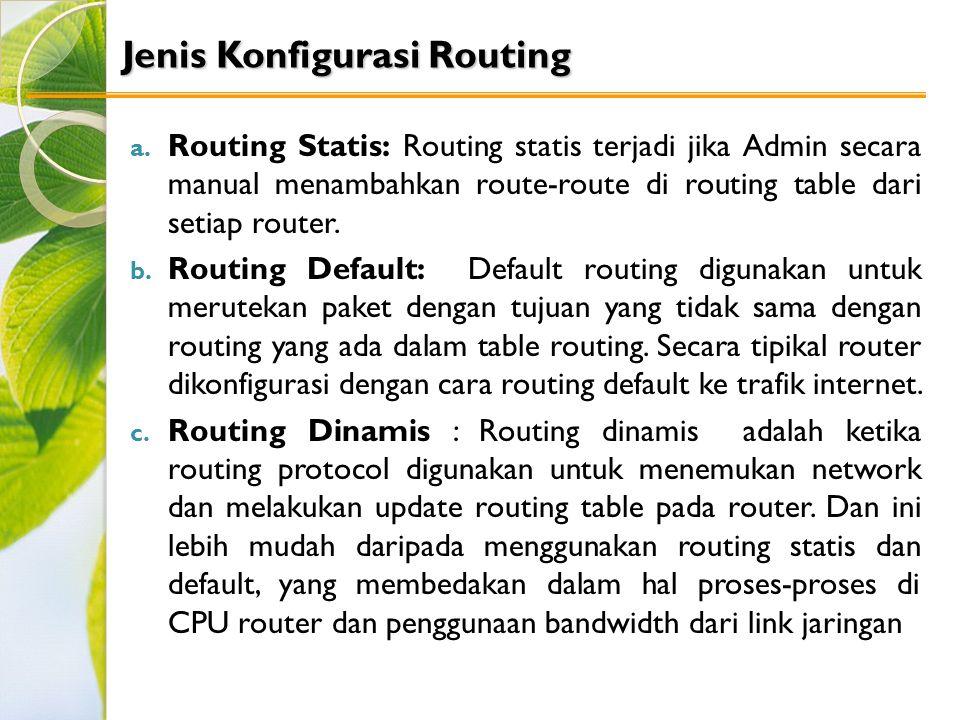 Jenis Konfigurasi Routing