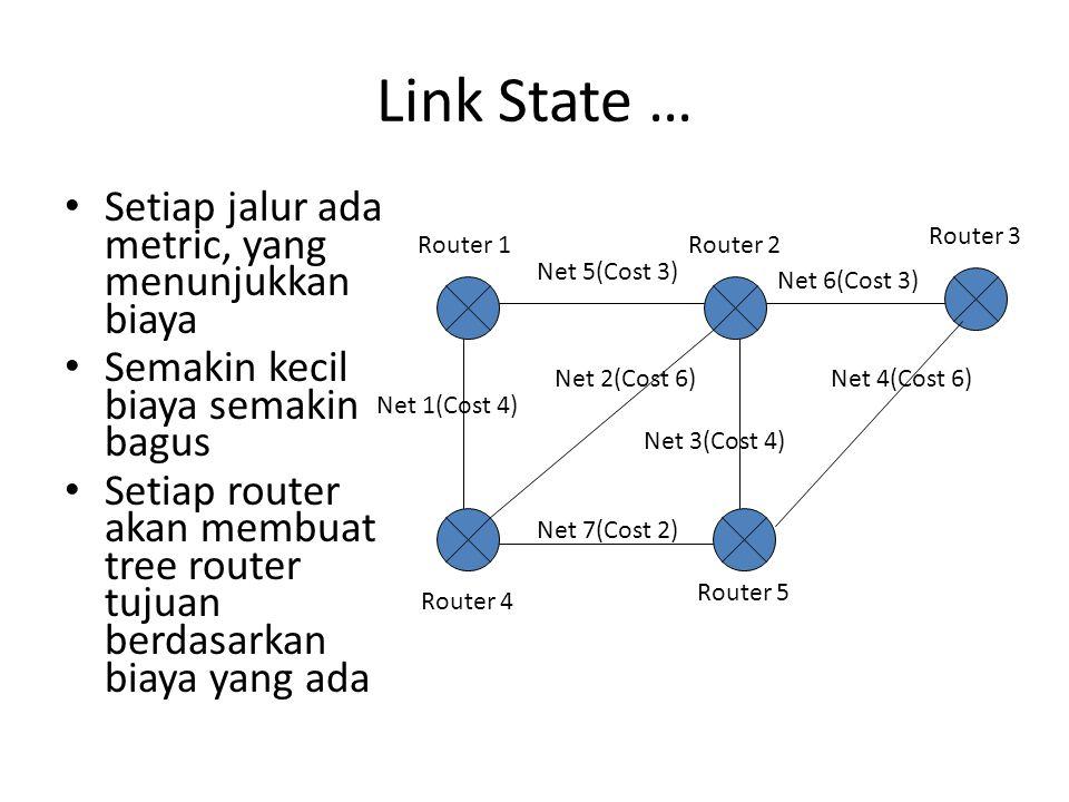Link State … Setiap jalur ada metric, yang menunjukkan biaya