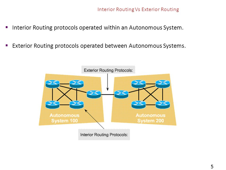 Interior Routing protocols operated within an Autonomous System.