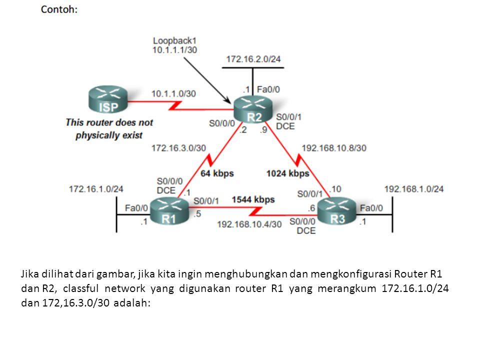 Jika dilihat dari gambar, jika kita ingin menghubungkan dan mengkonfigurasi Router R1 dan R2, classful network yang digunakan router R1 yang merangkum 172.16.1.0/24 dan 172,16.3.0/30 adalah: