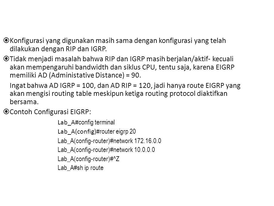 Contoh Configurasi EIGRP: Lab_A#config terminal
