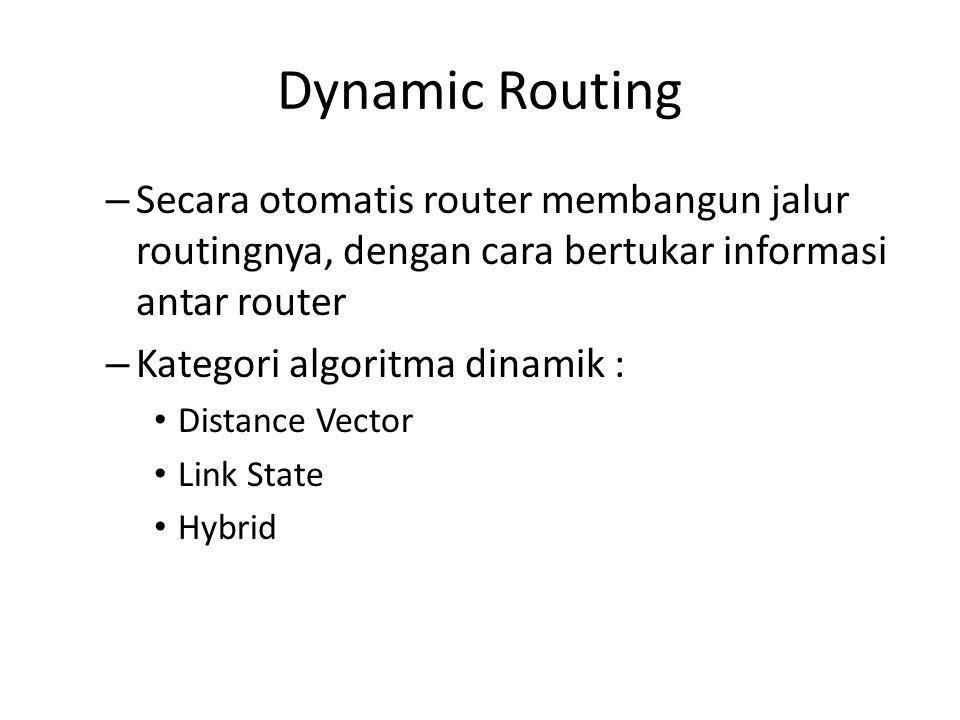 Dynamic Routing Secara otomatis router membangun jalur routingnya, dengan cara bertukar informasi antar router.