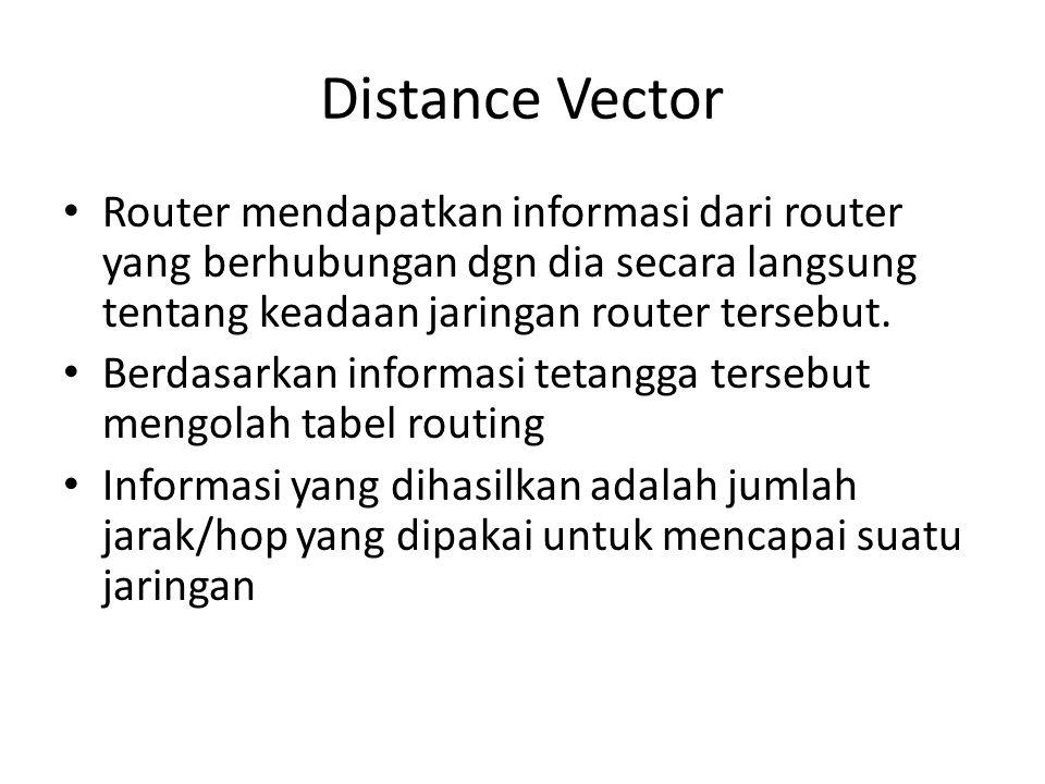 Distance Vector Router mendapatkan informasi dari router yang berhubungan dgn dia secara langsung tentang keadaan jaringan router tersebut.